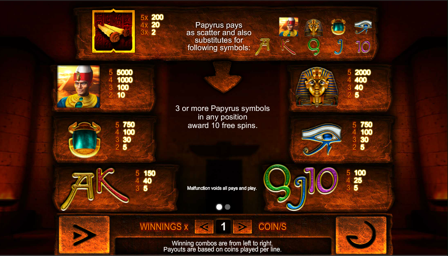 Amun Ra Casino