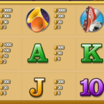 Cup Carnaval Slots Review
