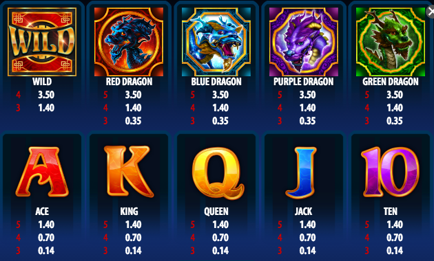 Dragon Spin Slots - Free Play - Desktop / Mobile