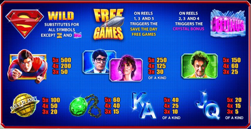 Free online slots stinkin rich