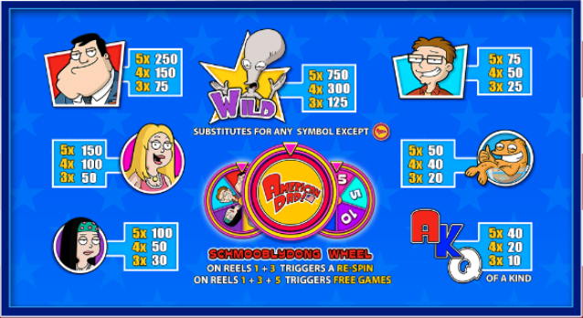 American Dad Slot - Play for Free Online with No Downloads