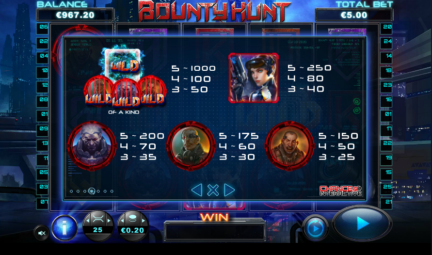 Hunt for Gold Slot - Review & Play this Online Casino Game