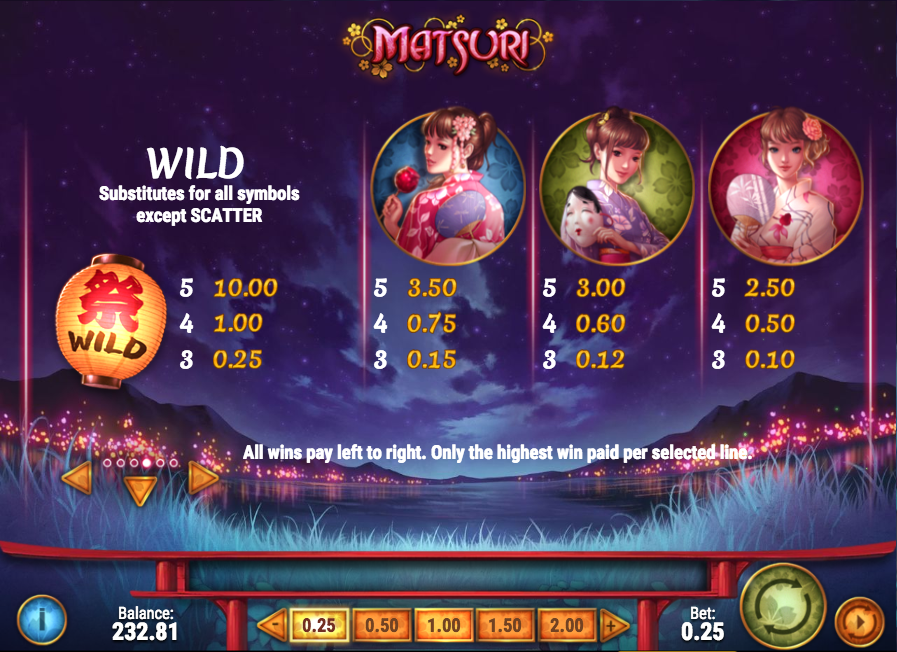 Matsuri Slot Machine - Review & Play this Online Casino Game