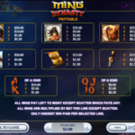 Ming Dynasty Slots Review