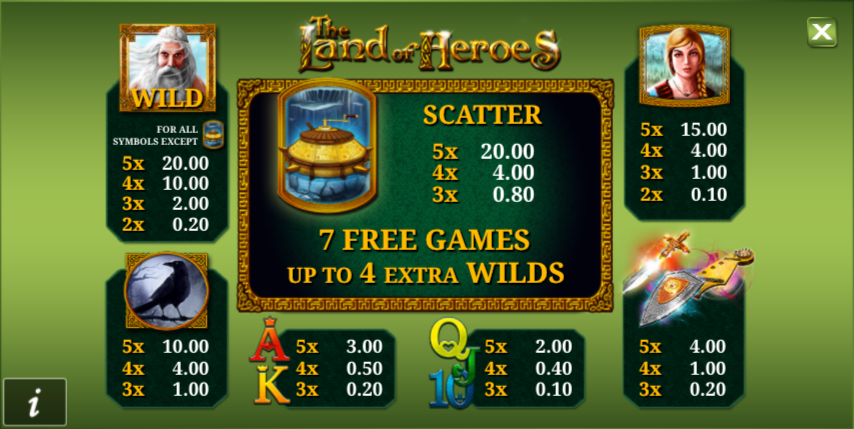 The Land of Heroes Slot - Play Free Casino Slots Online