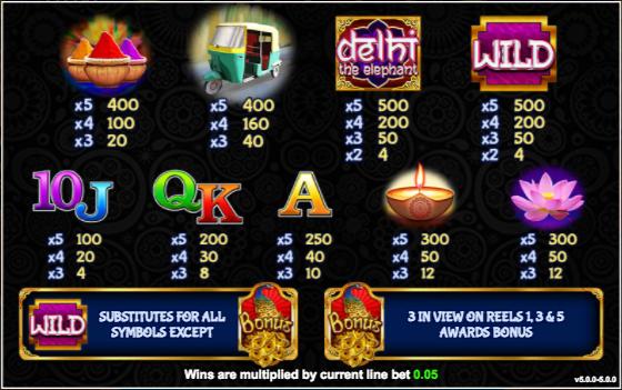 Best online gambling sites reddit