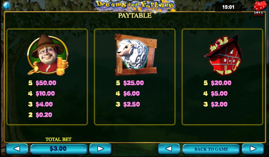 best online free slots fortune online