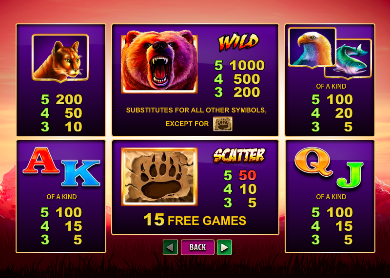 Roaring Wilds Slot Machine - Play the Free Casino Game Online