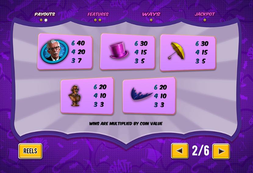 Movies batman & the penguin prize slots features progressive jackpots keys win zone