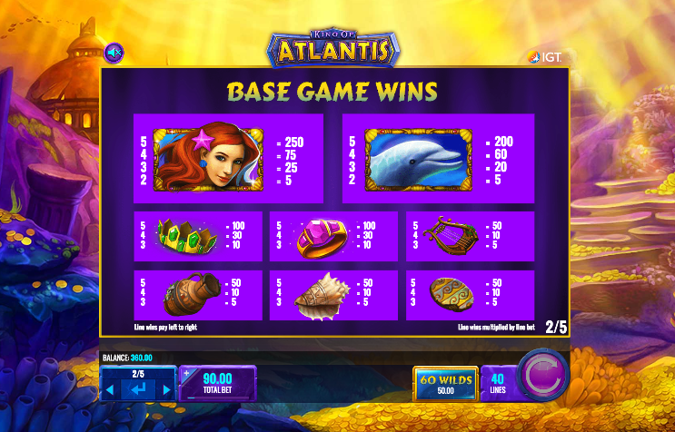 King of atlantis slot online