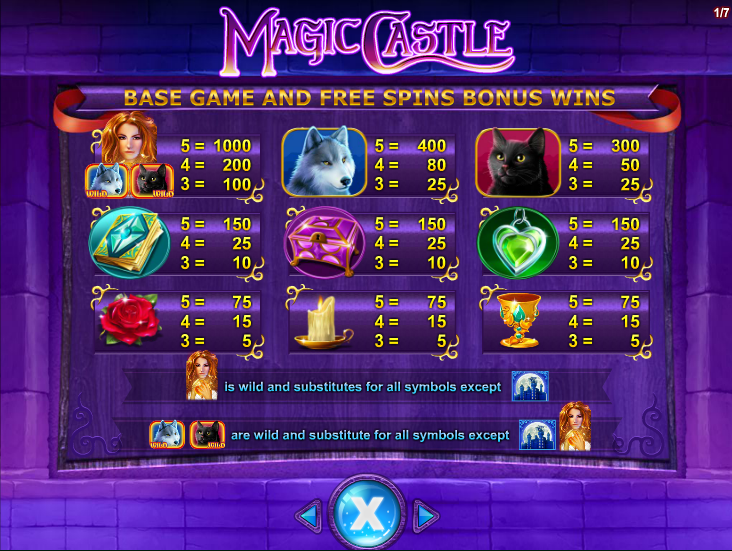Castle Slot - Review & Play this Online Casino Game