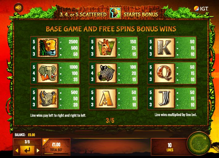 Wildlife slot game