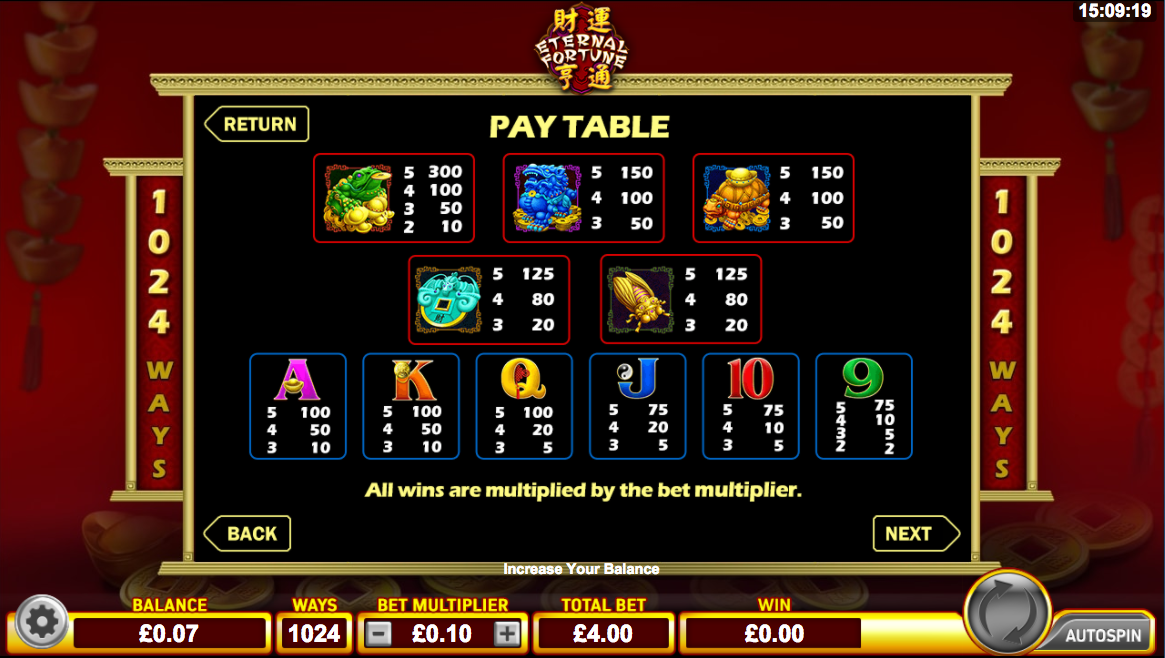 Fresh Fortune Slots - Find Out Where to Play Online