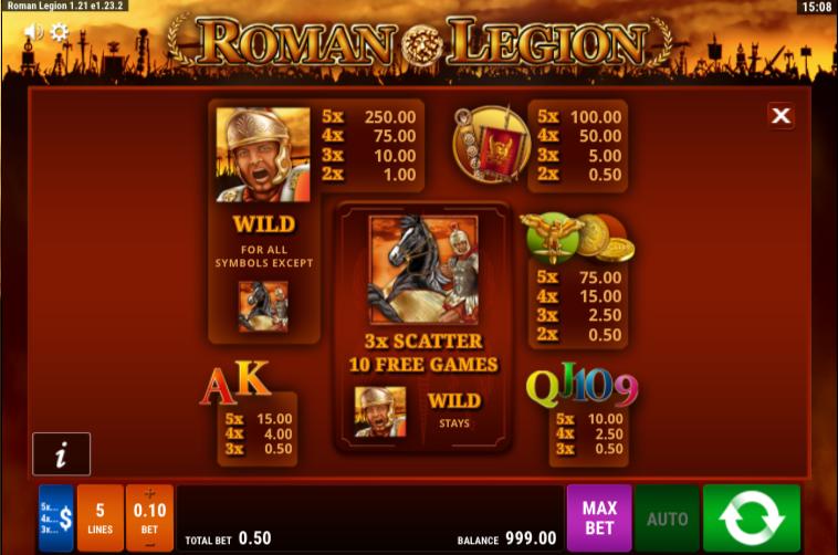 Roman Slots Themes Online