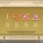 Treasure Of Horus Slots Review