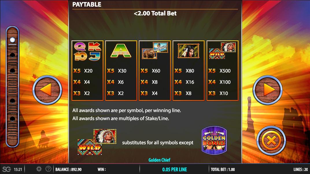 Golden Chief Slot Machine Online ᐈ Barcrest™ Casino Slots