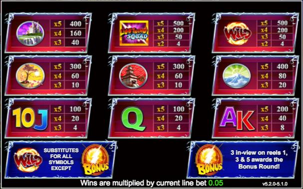 Lightning Squad Slot Machine
