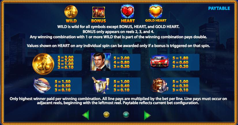 Lock It Link Night Life Slots Review Online Slots Guru