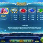 Mermaid's Diamond Slots Review
