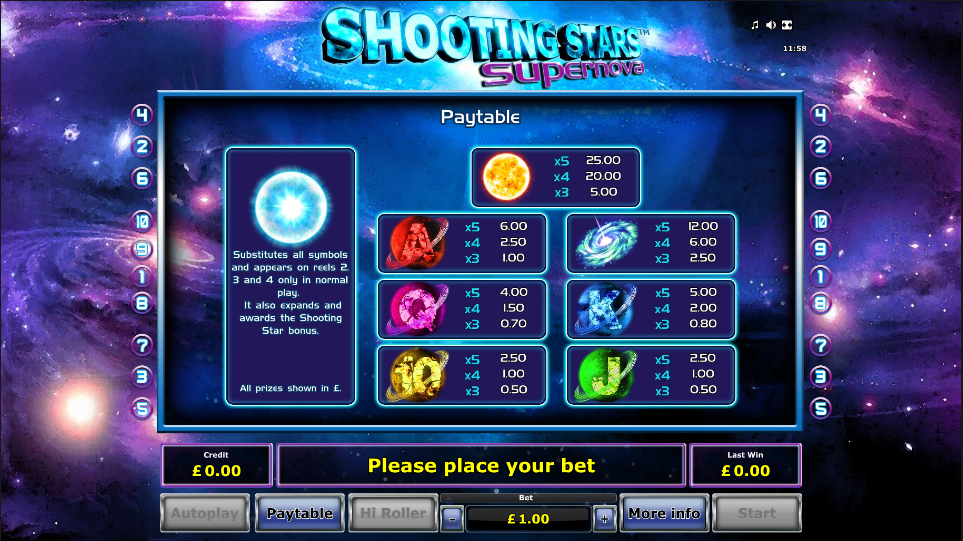 Supernova Casino is Rated out of 5 in 1 Bonus