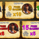 Five Pirates Slots Review