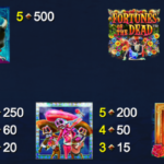 Fortunes Of The Dead Slots Review