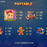 Jolly's Gifts Slots Review