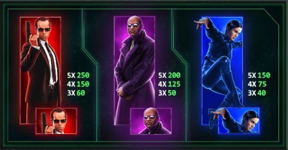 Spiele The Matrix - Video Slots Online