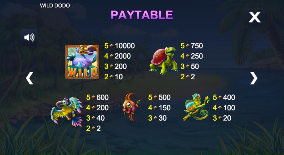 Spiele Wild Dodo - Video Slots Online