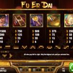 Fu Er Dai Slots Review