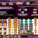 Absolute Super Reels Slots Review
