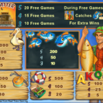 Fishin' Frenzy Slots Review