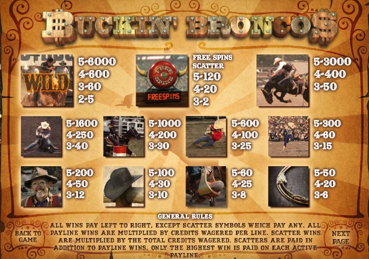 Spiele Bunkin Broncos - Video Slots Online