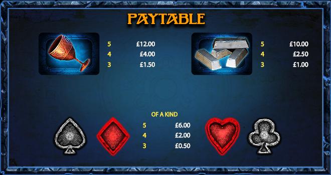 Pop slots free play