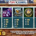 Cops 'N' Robbers Slots Review