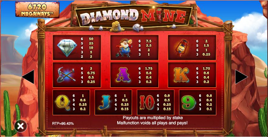 Diamond mine game