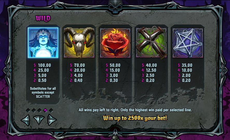 Spiele House Of Doom - Video Slots Online
