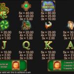 Irish Fortune Slots Review