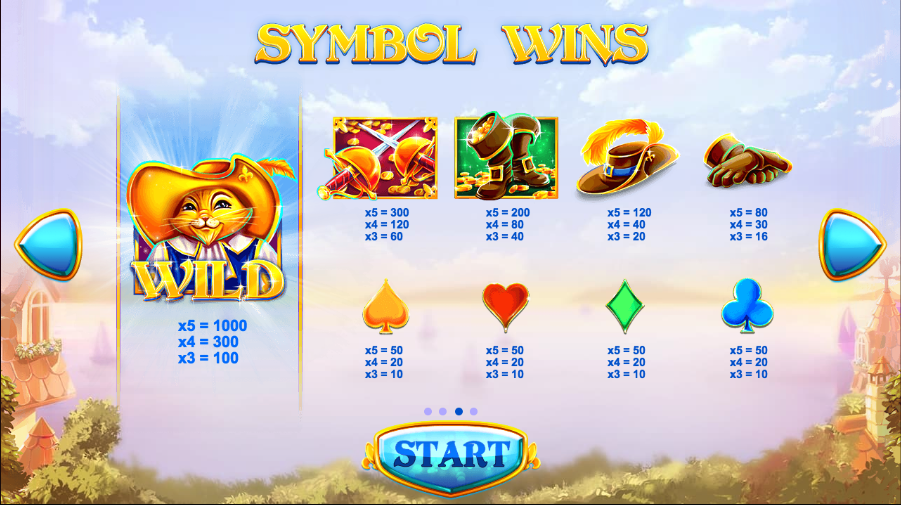 Spiele PuГџN Boots - Video Slots Online