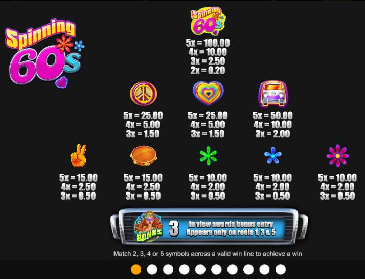 Spinning 60s Slot Machine
