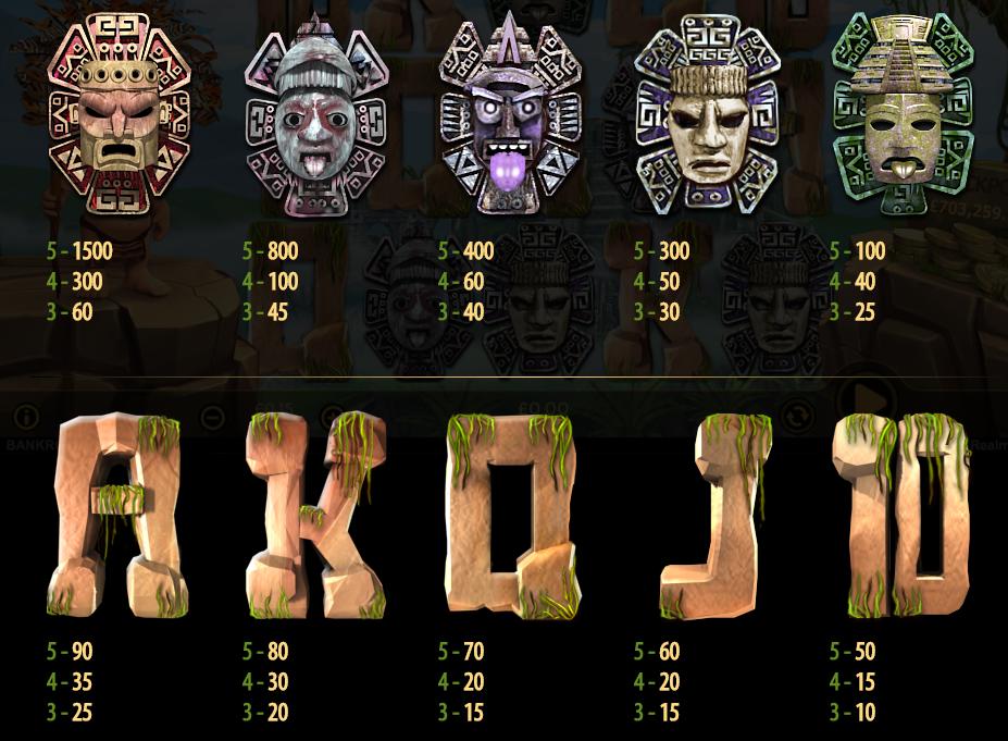 Spiele Aztec Realm - Video Slots Online
