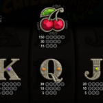 Chilli Chilli Bang Bang Slots Review
