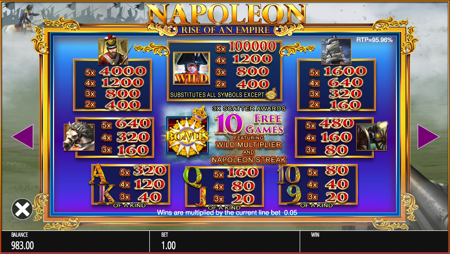 Spiele Napoleon Rise Of An Empire - Video Slots Online