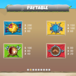 2 Tribes Slots Review