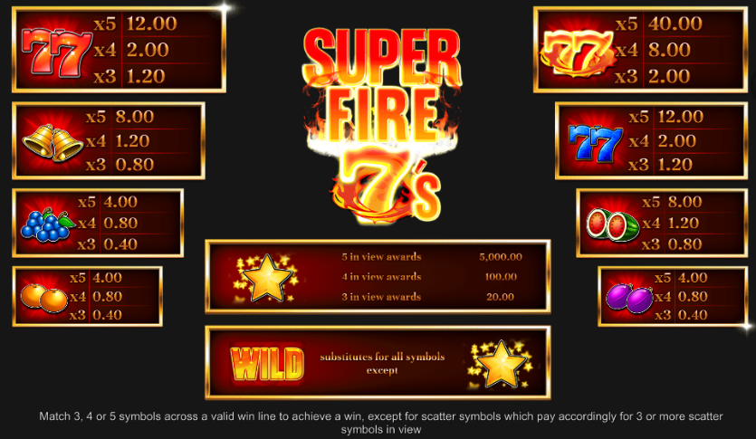 Spiele Super 7s - Video Slots Online