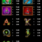 Book Of Oz Slots Review