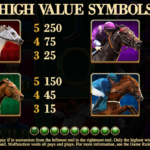 Scudamore's Super Stakes Slots Review