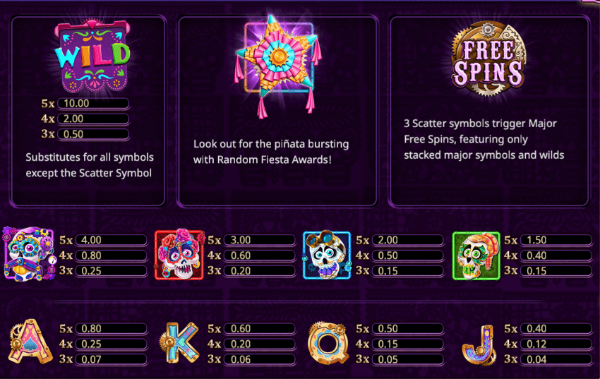 Spiele Sugar Skulls - Video Slots Online