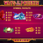 Ways Of The Phoenix Slots Review