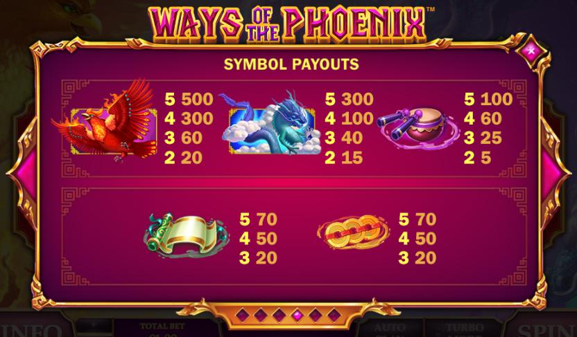 Spiele Ways Of The Phoenix - Video Slots Online